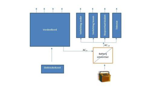 schema back-upsysteem met batterij